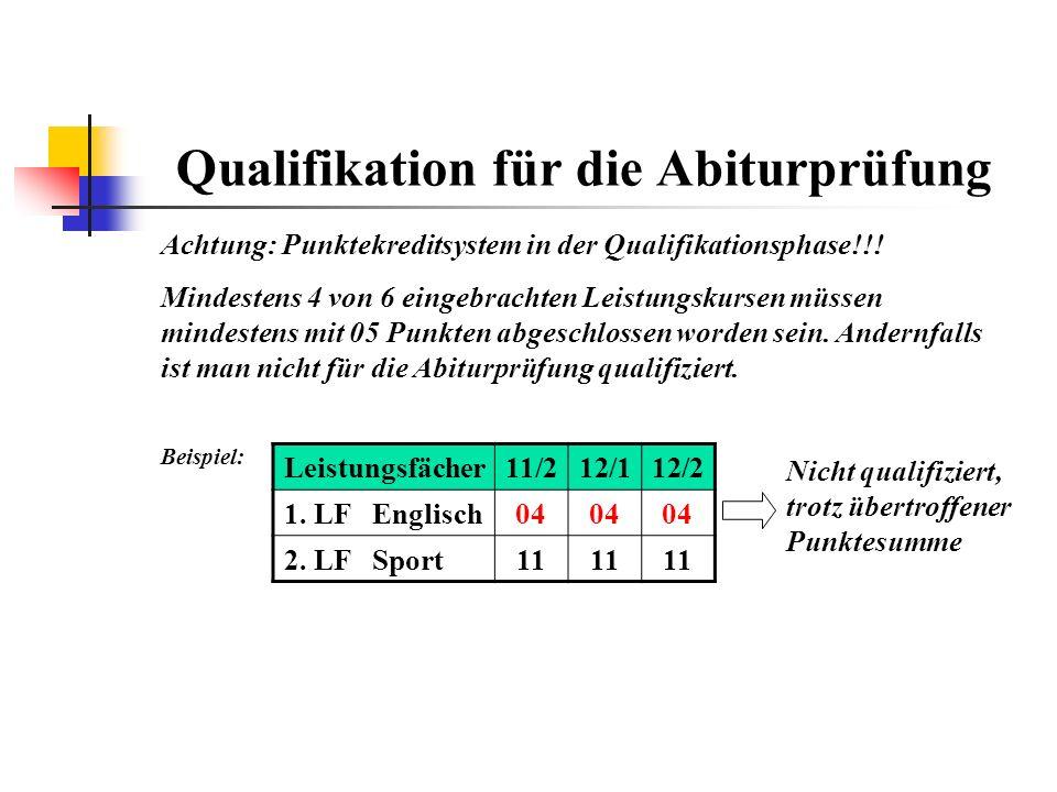 Qualifikation für die Abiturprüfung Achtung: Punktekreditsystem in der Qualifikationsphase!!.