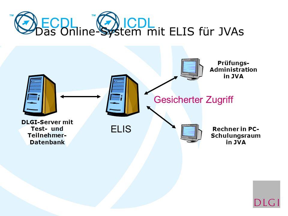DLGI-Server mit Test- und Teilnehmer- Datenbank Prüfungs- Administration in JVA Das Online-System mit ELIS für JVAs Rechner in PC- Schulungsraum in JVA ELIS Gesicherter Zugriff