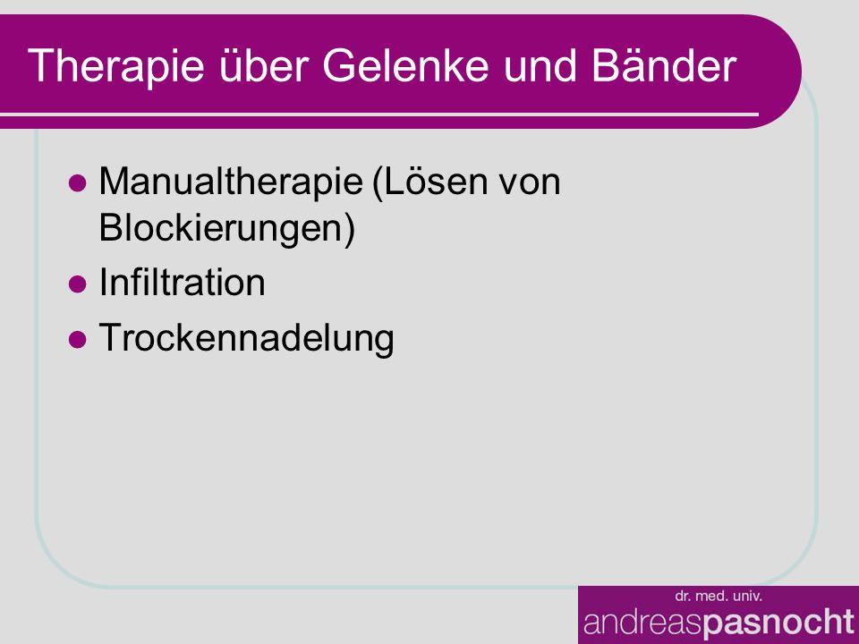 Therapie über Gelenke und Bänder Manualtherapie (Lösen von Blockierungen) Infiltration Trockennadelung