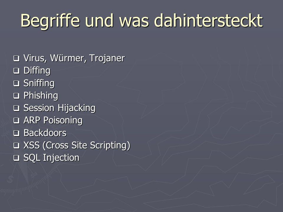 Begriffe und was dahintersteckt Virus, Würmer, Trojaner Virus, Würmer, Trojaner Diffing Diffing Sniffing Sniffing Phishing Phishing Session Hijacking