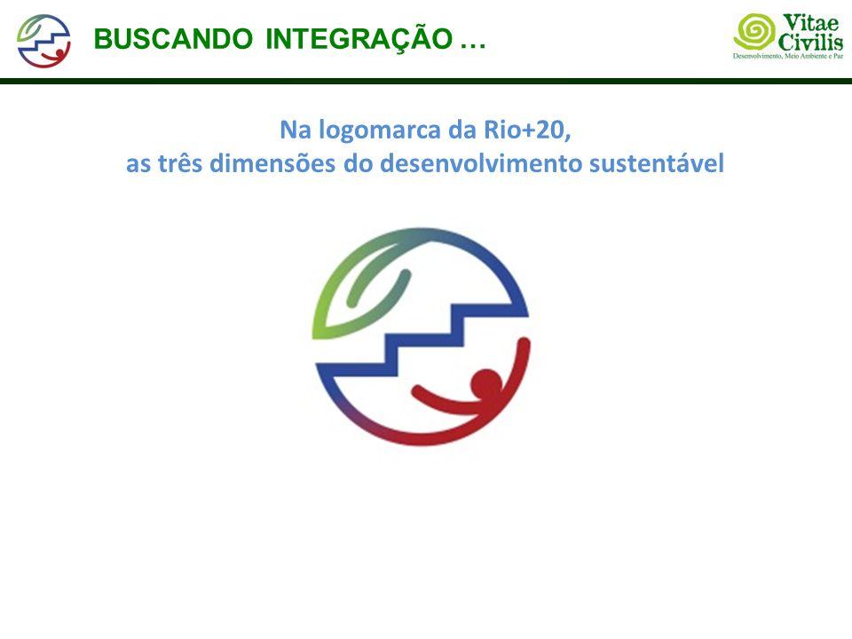 BUSCANDO INTEGRAÇÃO E EQUILÍBRIO Na logomarca da Rio+20, as três dimensões do desenvolvimento sustentável …