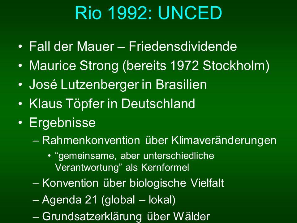 Rio 1992: UNCED Fall der Mauer – Friedensdividende Maurice Strong (bereits 1972 Stockholm) José Lutzenberger in Brasilien Klaus Töpfer in Deutschland Ergebnisse –Rahmenkonvention über Klimaveränderungen gemeinsame, aber unterschiedliche Verantwortung als Kernformel –Konvention über biologische Vielfalt –Agenda 21 (global – lokal) –Grundsatzerklärung über Wälder