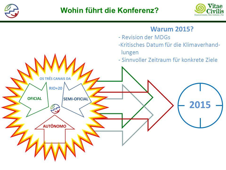 Wohin führt die Konferenz.2015 Warum 2015.