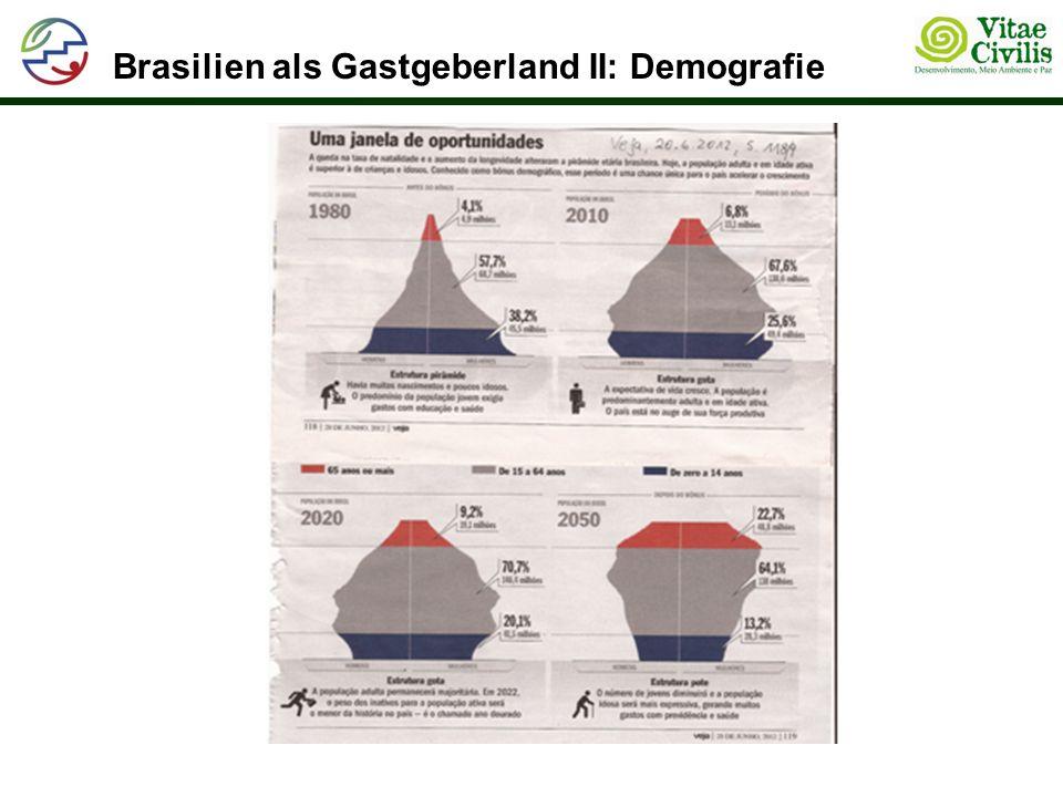 Brasilien als Gastgeberland II: Demografie