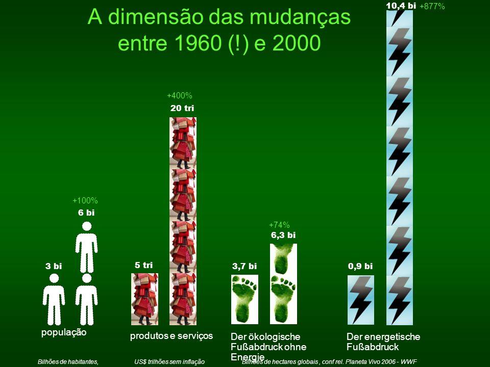 BR & ONU processo preparatório da UNCSD 2012 Eventos paralelos Eventos paralelos Rio+20 BASD/BR – Business Action for Sustainable Development Comitê Facilitador da Soc.