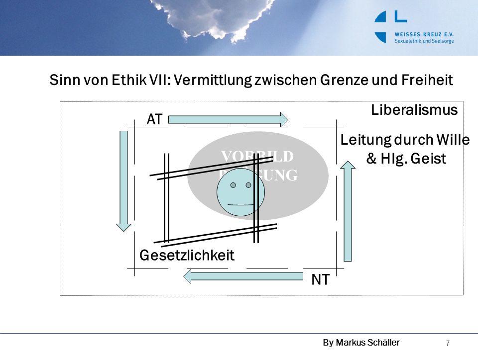 VORBILD PRÄGUNG Sinn von Ethik VII: Vermittlung zwischen Grenze und Freiheit AT NT Gesetzlichkeit Liberalismus Leitung durch Wille & Hlg. Geist By Mar