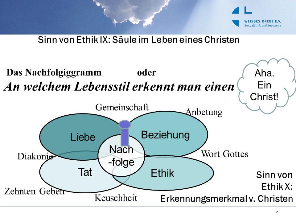 Sinn von Ethik IX: Säule im Leben eines Christen Beziehung Tat Liebe Ethik Nach -folge Das Nachfolgiggrammoder An welchem Lebensstil erkennt man einen