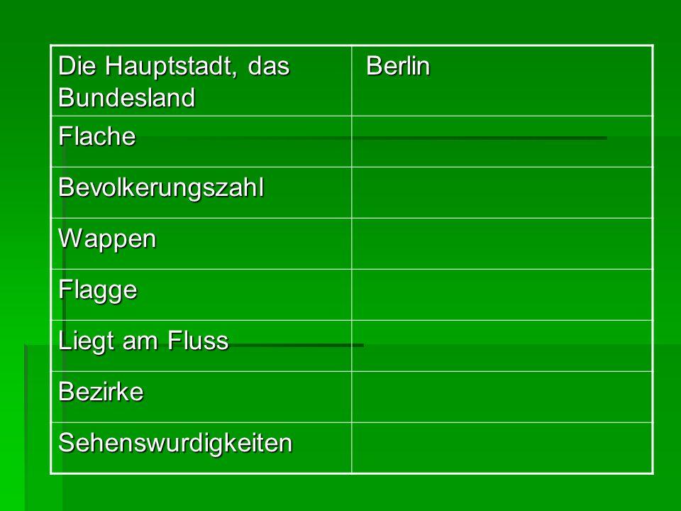 Die Hauptstadt, das Bundesland Berlin Berlin Flache Bevolkerungszahl Wappen Flagge Liegt am Fluss Bezirke Sehenswurdigkeiten