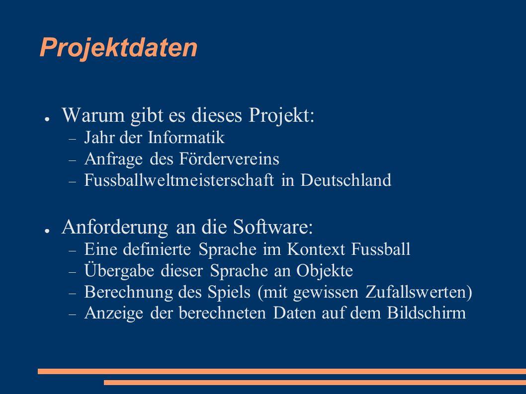 Projektdaten Warum gibt es dieses Projekt: Jahr der Informatik Anfrage des Fördervereins Fussballweltmeisterschaft in Deutschland Anforderung an die Software: Eine definierte Sprache im Kontext Fussball Übergabe dieser Sprache an Objekte Berechnung des Spiels (mit gewissen Zufallswerten) Anzeige der berechneten Daten auf dem Bildschirm