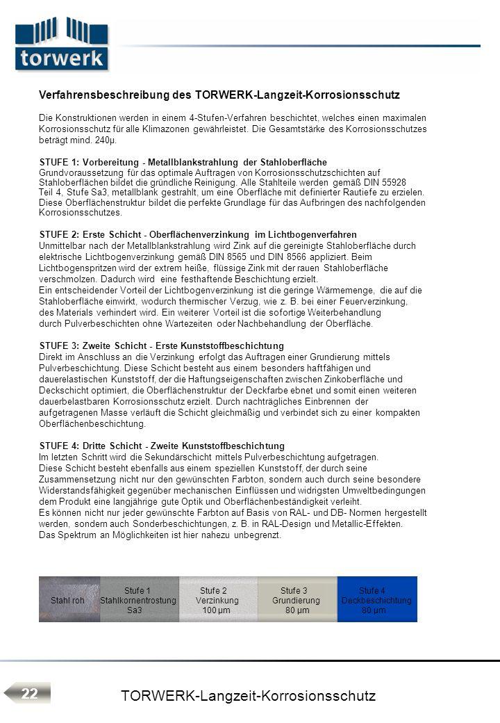 TORWERK-Langzeit-Korrosionsschutz Verfahrensbeschreibung des TORWERK-Langzeit-Korrosionsschutz Die Konstruktionen werden in einem 4-Stufen-Verfahren b