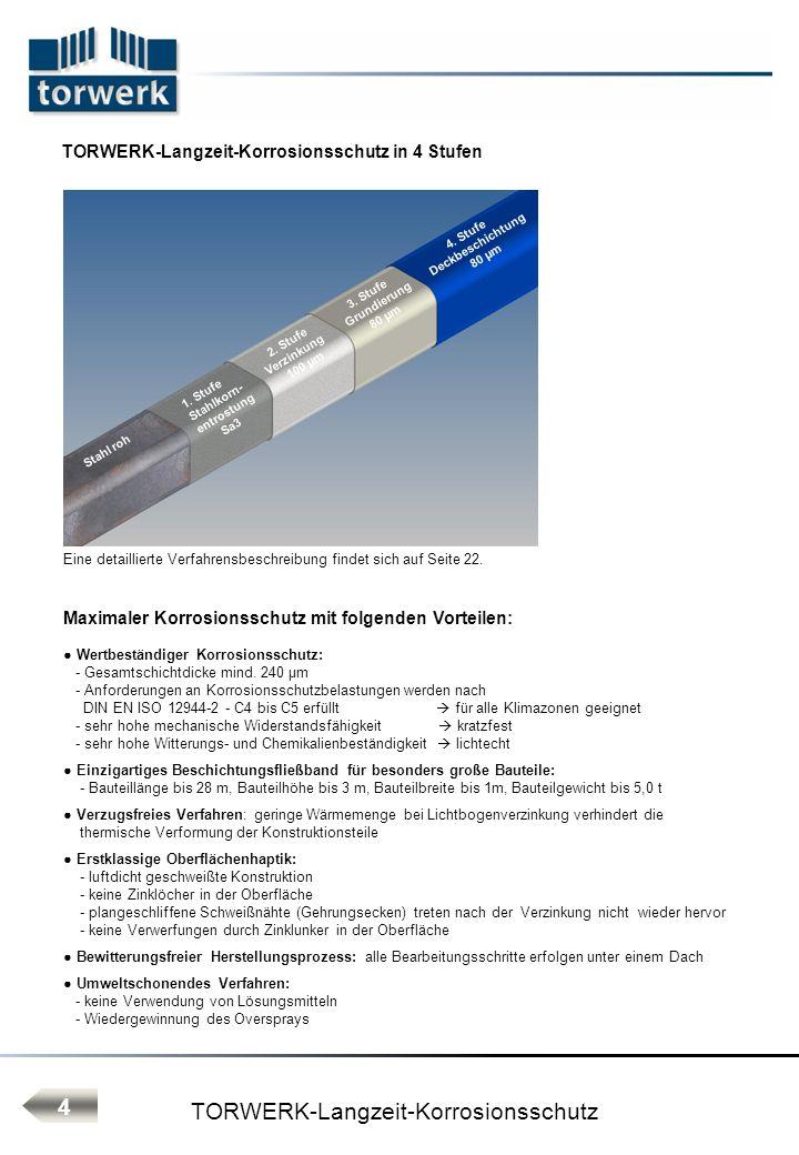 TORWERK-Langzeit-Korrosionsschutz in 4 Stufen Maximaler Korrosionsschutz mit folgenden Vorteilen: Wertbeständiger Korrosionsschutz: - Gesamtschichtdic