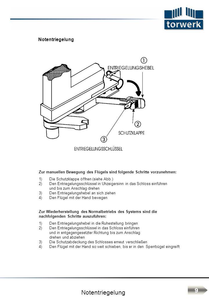 Notentriegelung 9 Zur manuellen Bewegung des Flügels sind folgende Schritte vorzunehmen: 1)Die Schutzklappe öffnen (siehe Abb.) 2)Den Entriegelungssch