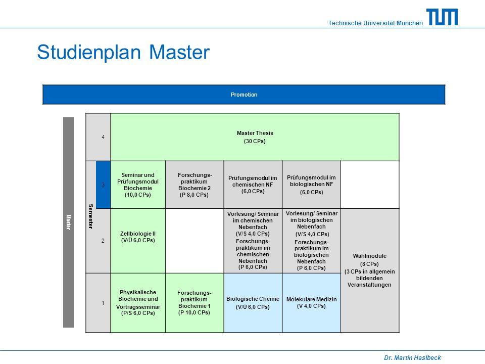 Technische Universität München Dr. Martin Haslbeck Studienplan Master Master Promotion 4 Master Thesis (30 CPs) Semester 3 Seminar und Prüfungsmodul B