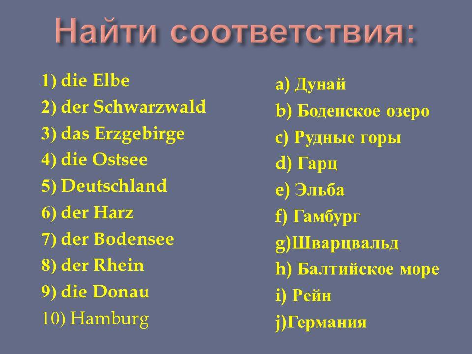 1) die Elbe 2) der Schwarzwald 3) das Erzgebirge 4) die Ostsee 5) Deutschland 6) der Harz 7) der Bodensee 8) der Rhein 9) die Donau 10) Hamburg a) Дунай b) Боденское озеро c) Рудные горы d) Гарц e) Эльба f) Гамбург g) Шварцвальд h) Балтийское море i) Рейн j) Германия