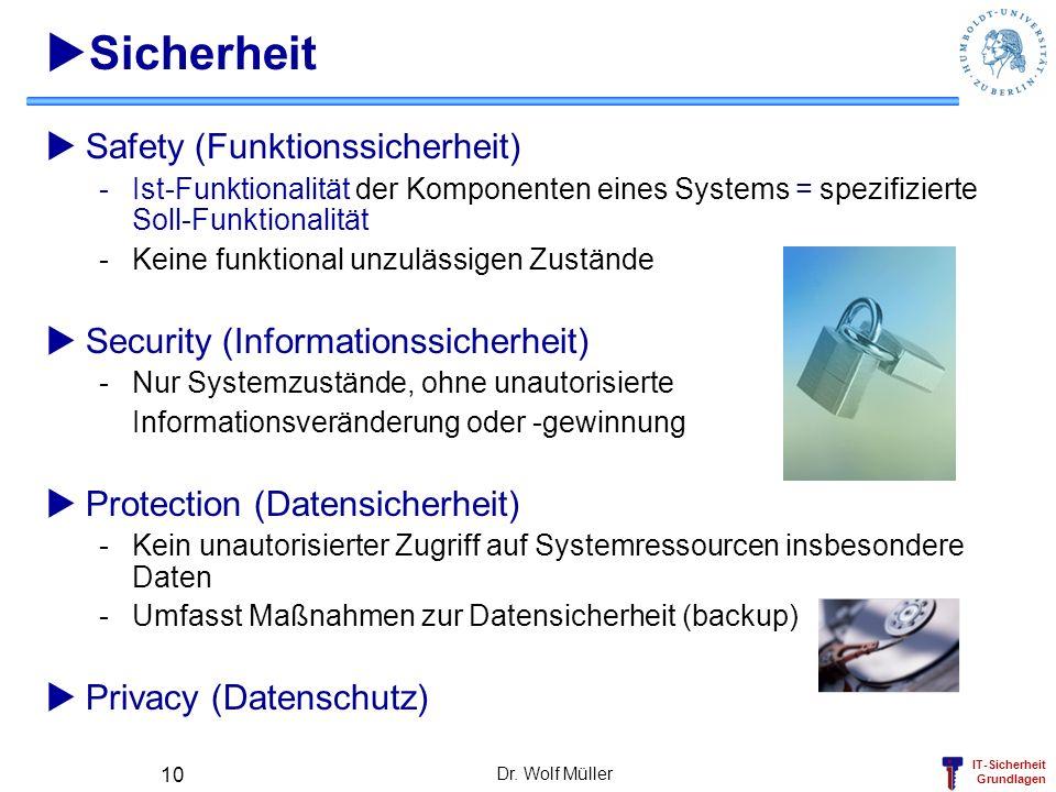 IT-Sicherheit Grundlagen Dr. Wolf Müller 10 Sicherheit Safety (Funktionssicherheit) -Ist-Funktionalität der Komponenten eines Systems = spezifizierte