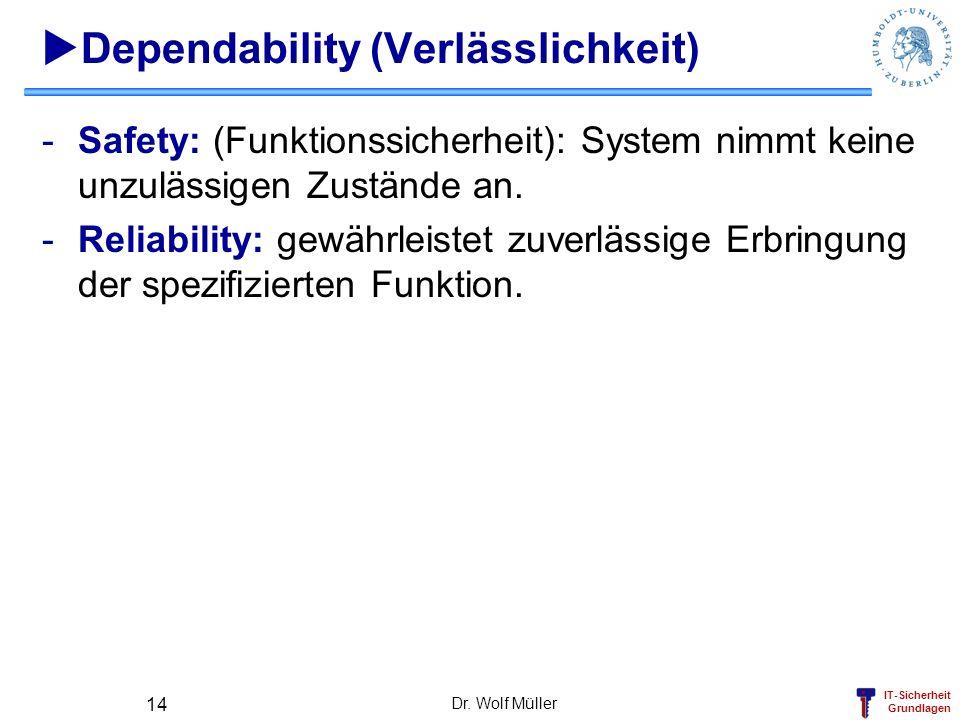 IT-Sicherheit Grundlagen Dr. Wolf Müller 14 Dependability (Verlässlichkeit) -Safety: (Funktionssicherheit): System nimmt keine unzulässigen Zustände a