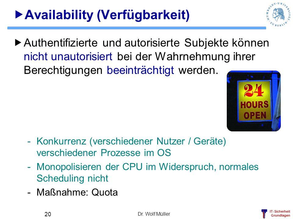 IT-Sicherheit Grundlagen Dr. Wolf Müller 20 Availability (Verfügbarkeit) Authentifizierte und autorisierte Subjekte können nicht unautorisiert bei der
