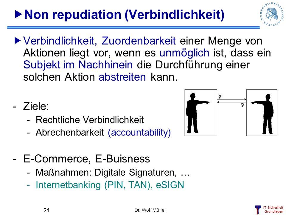 IT-Sicherheit Grundlagen Dr. Wolf Müller 21 Non repudiation (Verbindlichkeit) Verbindlichkeit, Zuordenbarkeit einer Menge von Aktionen liegt vor, wenn