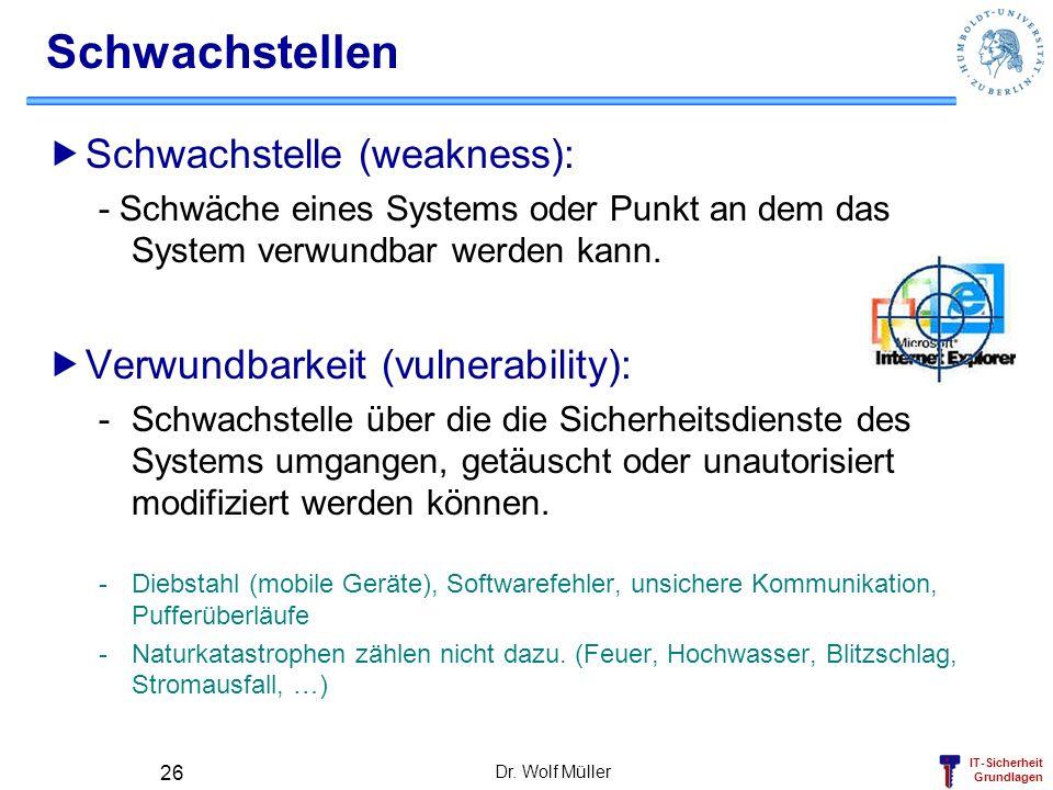 IT-Sicherheit Grundlagen Dr. Wolf Müller 26 Schwachstellen Schwachstelle (weakness): - Schwäche eines Systems oder Punkt an dem das System verwundbar