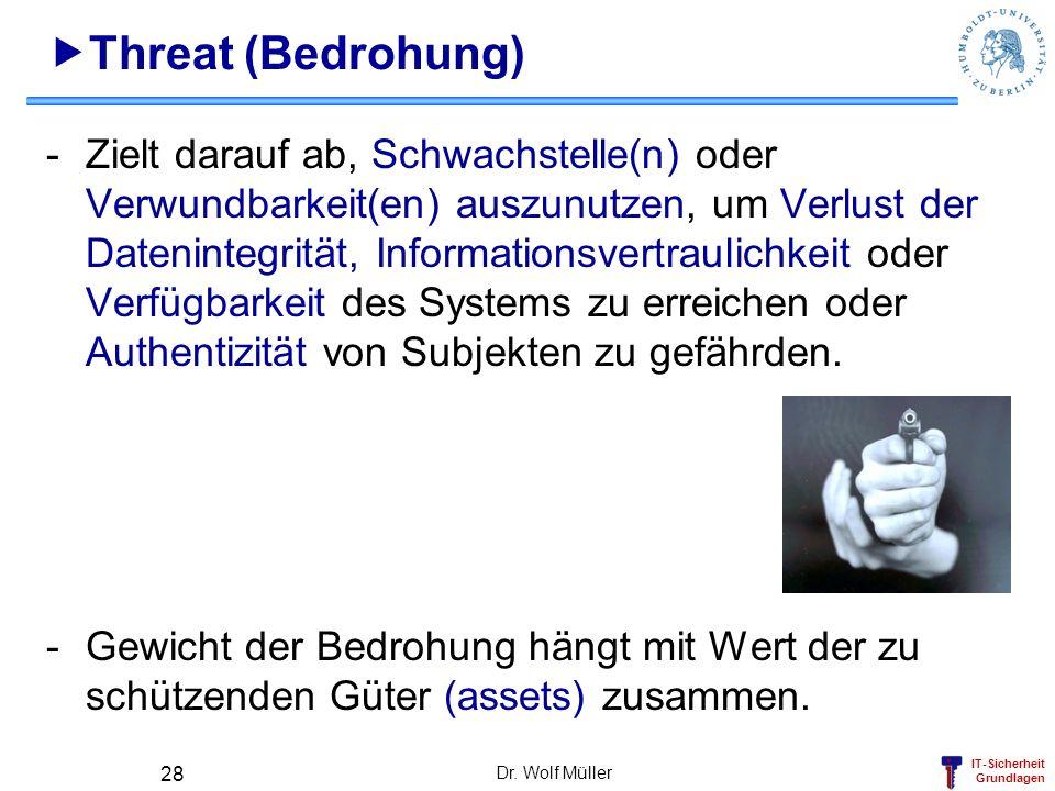 IT-Sicherheit Grundlagen Dr. Wolf Müller 28 Threat (Bedrohung) -Zielt darauf ab, Schwachstelle(n) oder Verwundbarkeit(en) auszunutzen, um Verlust der