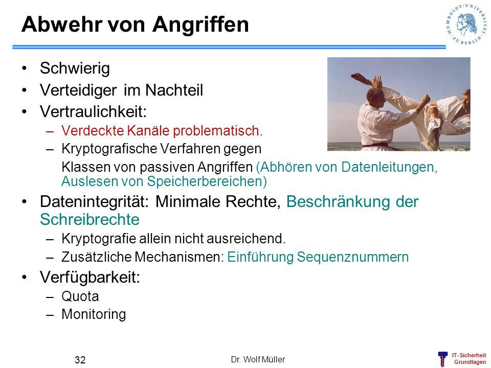 IT-Sicherheit Grundlagen Dr. Wolf Müller 32 Abwehr von Angriffen Schwierig Verteidiger im Nachteil Vertraulichkeit: –Verdeckte Kanäle problematisch. –
