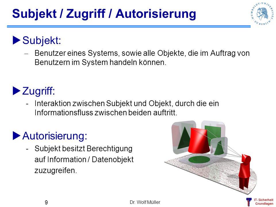 IT-Sicherheit Grundlagen Dr. Wolf Müller 9 Subjekt / Zugriff / Autorisierung Subjekt: Benutzer eines Systems, sowie alle Objekte, die im Auftrag von B