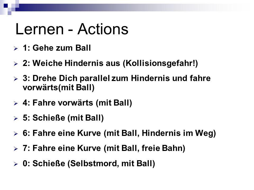 Lernen - Actions 1: Gehe zum Ball 2: Weiche Hindernis aus (Kollisionsgefahr!) 3: Drehe Dich parallel zum Hindernis und fahre vorwärts(mit Ball) 4: Fahre vorwärts (mit Ball) 5: Schieße (mit Ball) 6: Fahre eine Kurve (mit Ball, Hindernis im Weg) 7: Fahre eine Kurve (mit Ball, freie Bahn) 0: Schieße (Selbstmord, mit Ball)
