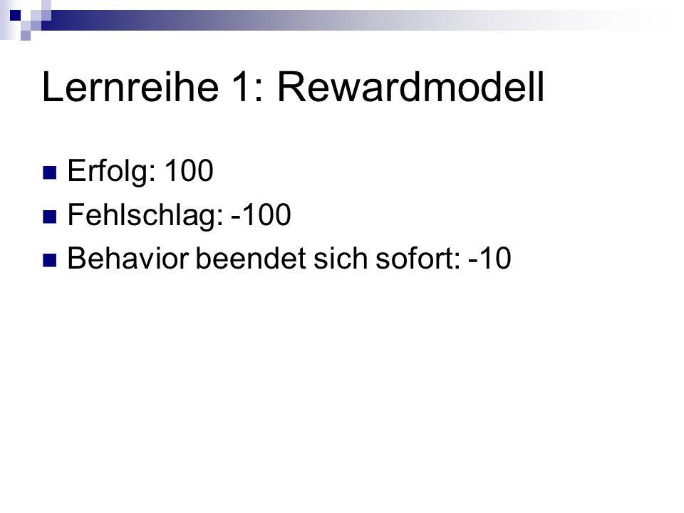 Lernreihe 1: Rewardmodell Erfolg: 100 Fehlschlag: -100 Behavior beendet sich sofort: -10