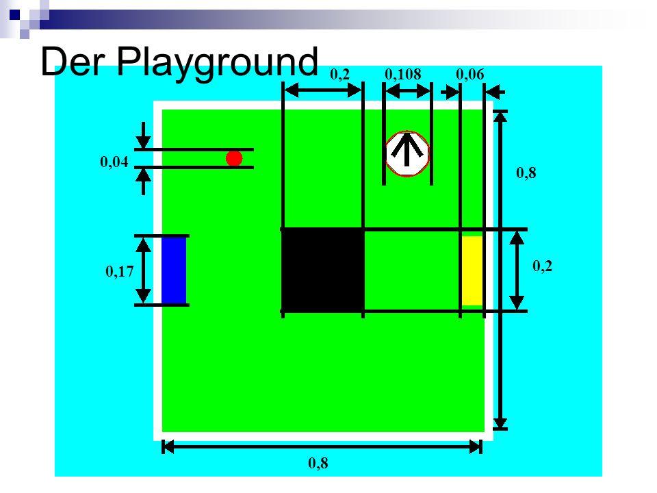 0,8 0,2 Der Playground 0,17 0,060,108 0,04