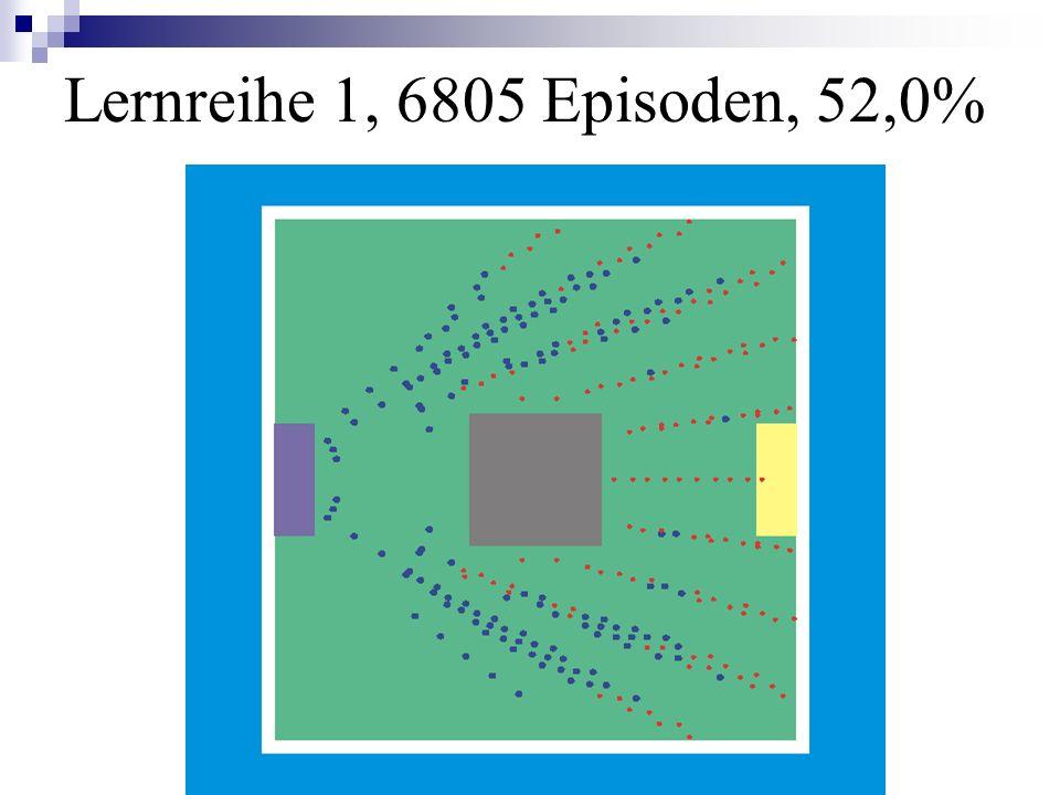Lernreihe 1, 6805 Episoden, 52,0%