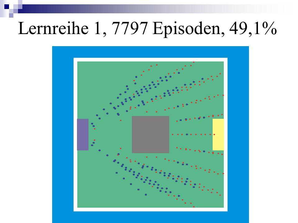 Lernreihe 1, 7797 Episoden, 49,1%