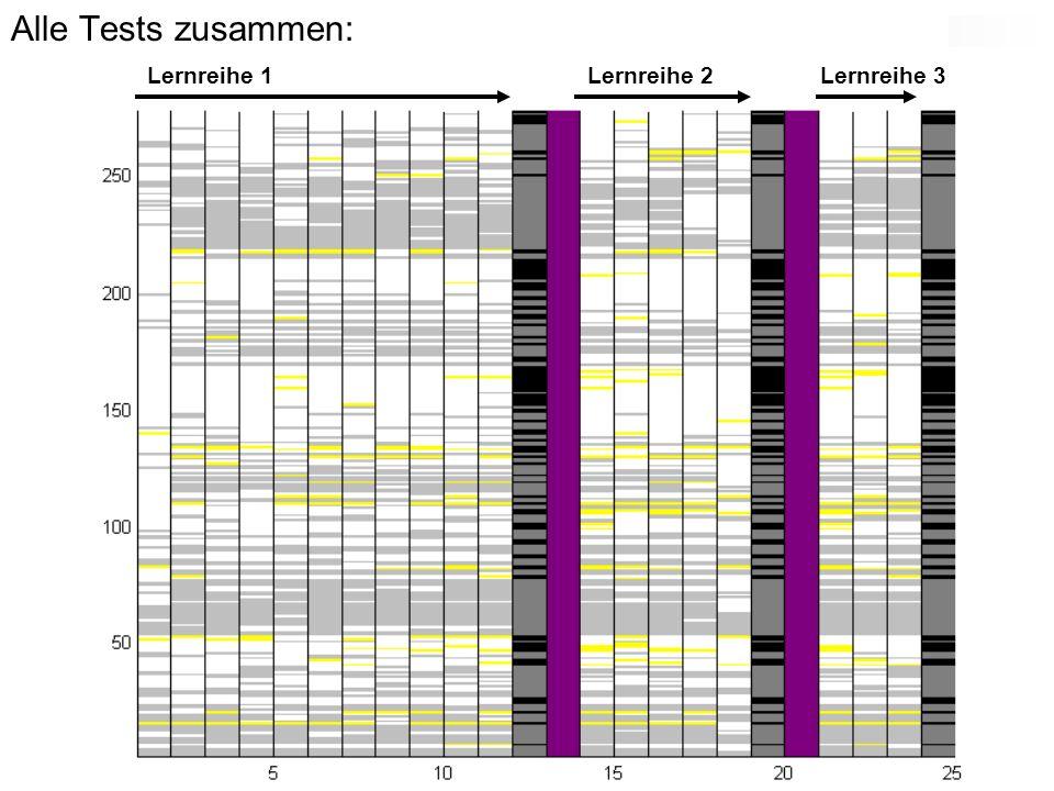 Alle Tests zusammen: Lernreihe 1Lernreihe 2Lernreihe 3