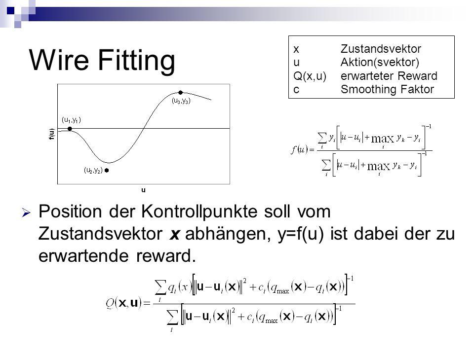 Wire Fitting Position der Kontrollpunkte soll vom Zustandsvektor x abhängen, y=f(u) ist dabei der zu erwartende reward.