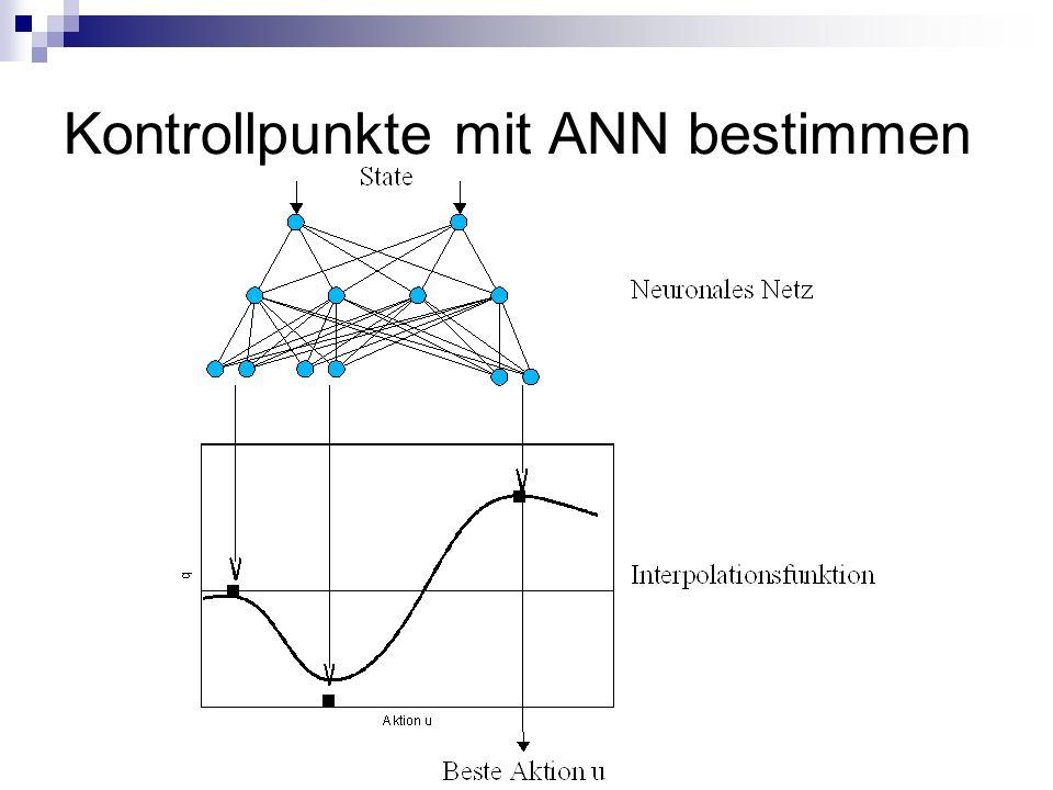 Kontrollpunkte mit ANN bestimmen