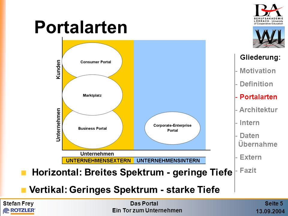 Stefan FreyDas Portal Ein Tor zum Unternehmen 13.09.2004 Portalarten Seite 5 Gliederung: Horizontal: Breites Spektrum - geringe Tiefe Vertikal: Gering