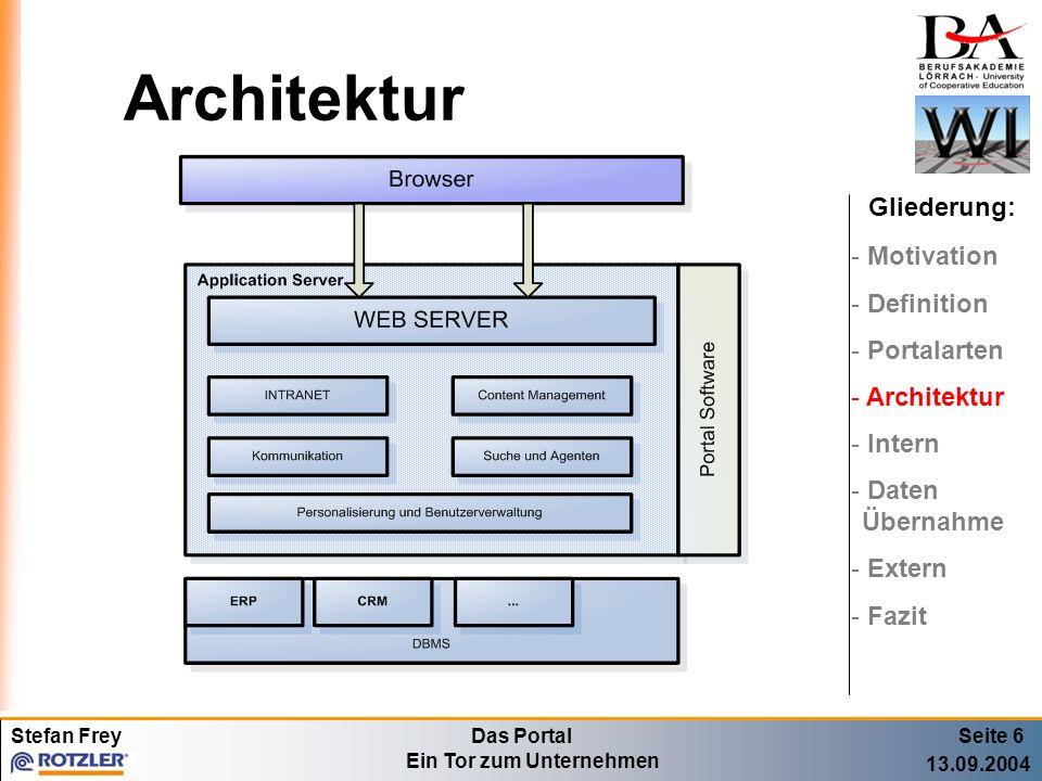 Stefan FreyDas Portal Ein Tor zum Unternehmen 13.09.2004 Architektur Seite 6 Gliederung: - Motivation - Definition - Portalarten - Architektur - Inter