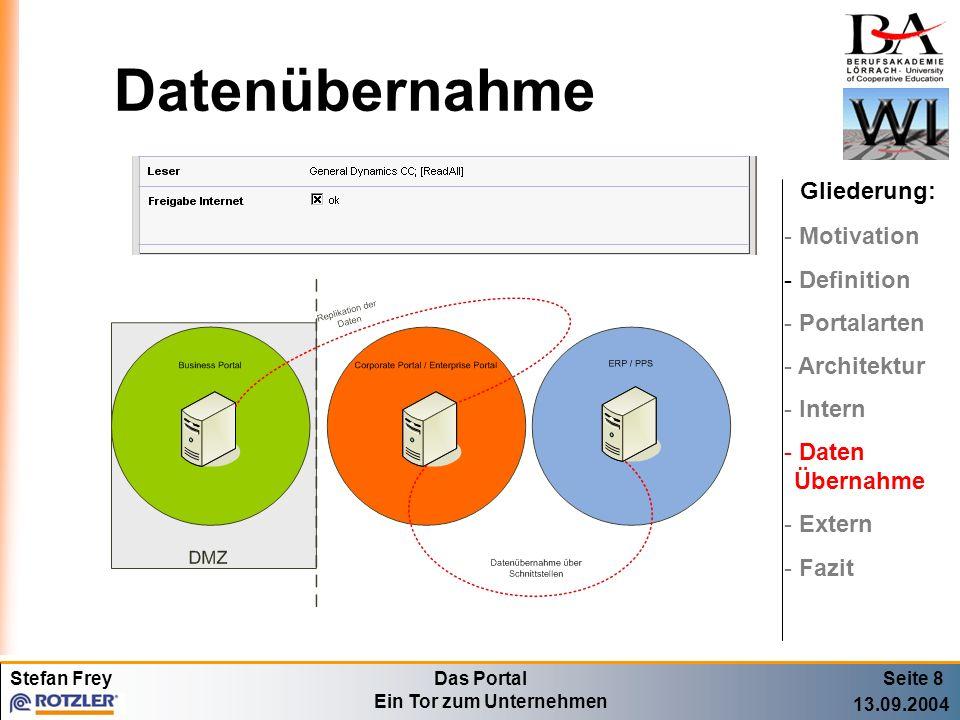 Stefan FreyDas Portal Ein Tor zum Unternehmen 13.09.2004 Datenübernahme Seite 8 Gliederung: - Motivation - Definition - Portalarten - Architektur - In