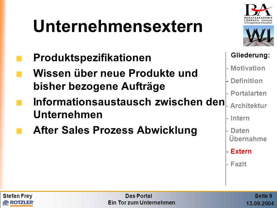 Stefan FreyDas Portal Ein Tor zum Unternehmen 13.09.2004 Unternehmensextern Produktspezifikationen Wissen über neue Produkte und bisher bezogene Auftr