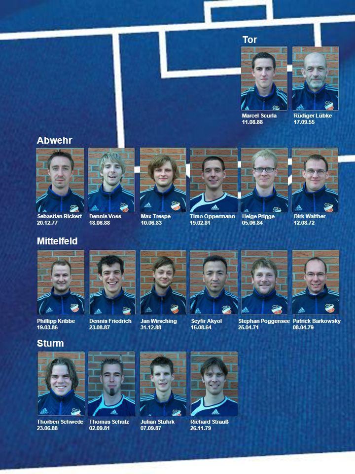 Die Top10-Goalgetter der 2. Herren: 22. Spieltag in der Kreisklasse D-Nord: