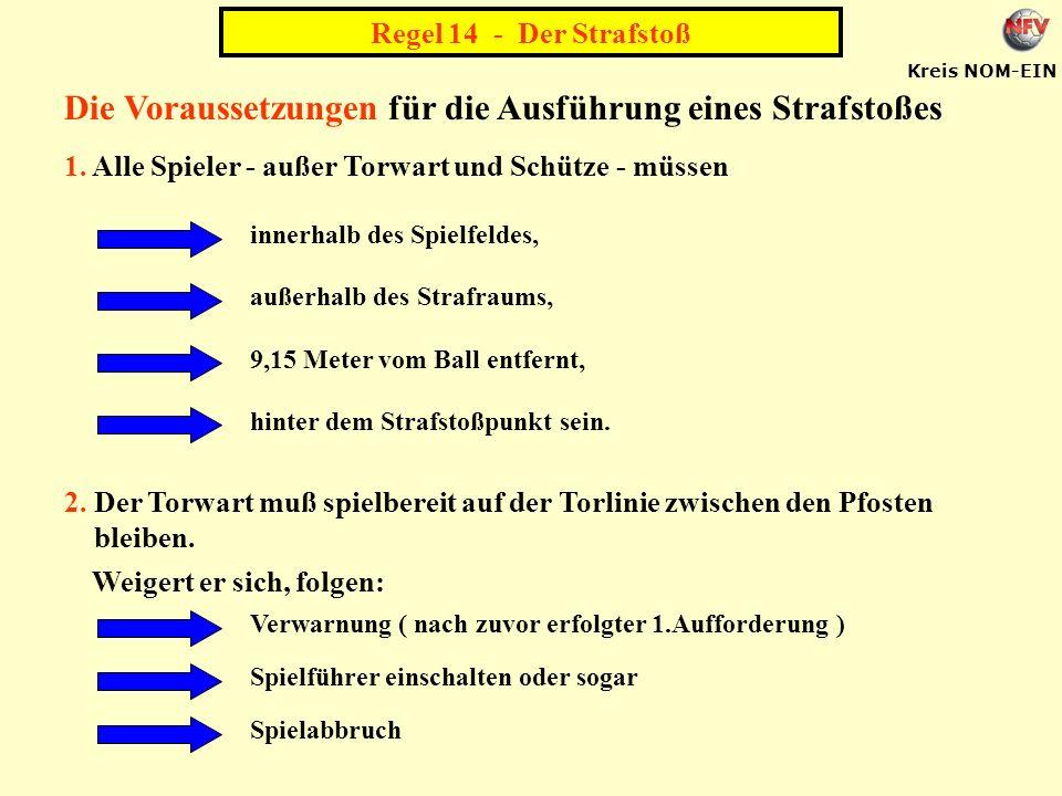 Kreis NOM-EIN Die Voraussetzungen für die Ausführung eines Strafstoßes 1.