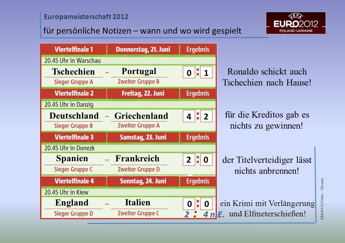 EM 2012 | Polen - Ukraine Europameisterschaft 2012 für persönliche Notizen – wann und wo wird gespielt Tschechien Deutschland Portugal Griechenland Spanien Italien Frankreich England 0 1 4 2 2 0 Ronaldo schickt auch Tschechien nach Hause.