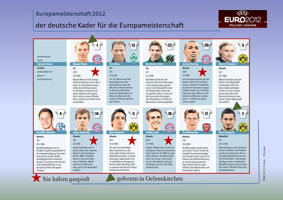 EM 2012   Polen - Ukraine Europameisterschaft 2012 für persönliche Notizen – wann und wo wird gespielt 1 1 3 2 1 1 4 0 0 2 2 3 0 1 2 0 1 0