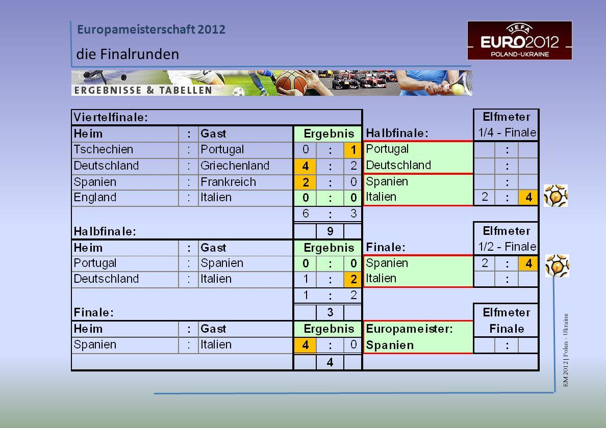 EM 2012 | Polen - Ukraine Europameisterschaft 2012 die Finalrunden
