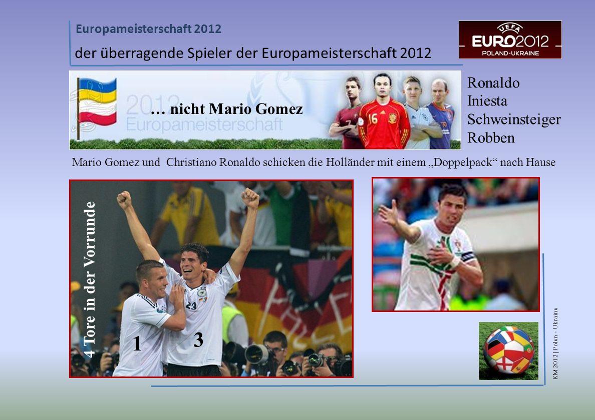 EM 2012 | Polen - Ukraine Europameisterschaft 2012 der überragende Spieler der Europameisterschaft 2012 Ronaldo Iniesta Schweinsteiger Robben Mario Gomez und Christiano Ronaldo schicken die Holländer mit einem Doppelpack nach Hause 1 3 4 Tore in der Vorrunde … nicht Mario Gomez
