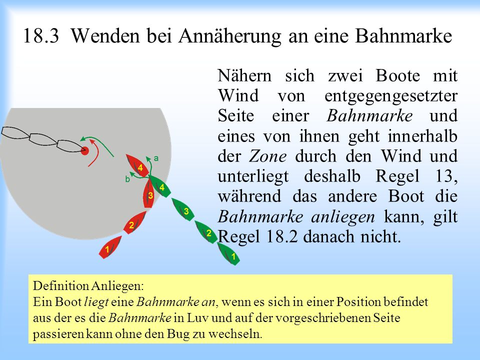 09.2008Uli Finckh Breitbrunn 18.3Wenden bei Annäherung an eine Bahnmarke Nähern sich zwei Boote mit Wind von entgegengesetzter Seite einer Bahnmarke und eines von ihnen geht innerhalb der Zone durch den Wind und unterliegt deshalb Regel 13, während das andere Boot die Bahnmarke anliegen kann, gilt Regel 18.2 danach nicht.