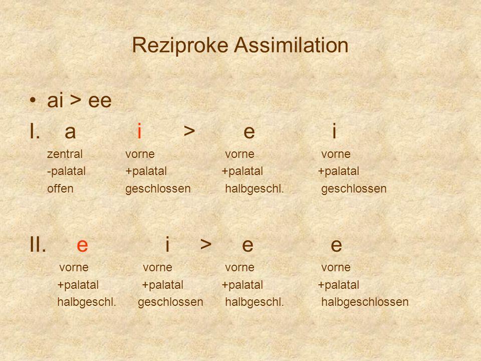 Reziproke Assimilation ai > ee I. a i > e i zentralvorne vorne vorne -palatal+palatal+palatal+palatal offengeschlossen halbgeschl. geschlossen II. e i