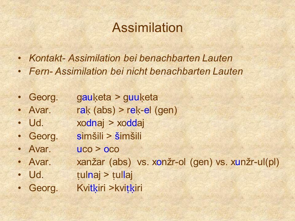 Assimilation Kontakt- Assimilation bei benachbarten Lauten Fern- Assimilation bei nicht benachbarten Lauten Georg.gau eta > guu eta Avar.ra (abs) > re