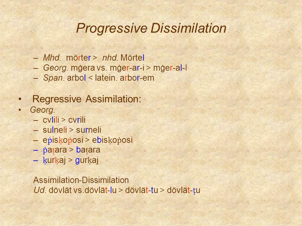 Progressive Dissimilation –Mhd. mörter > nhd. Mörtel –Georg. mġera vs. mġer-ar-i > mġer-al-I –Span. arbol < latein. arbor-em Regressive Assimilation: