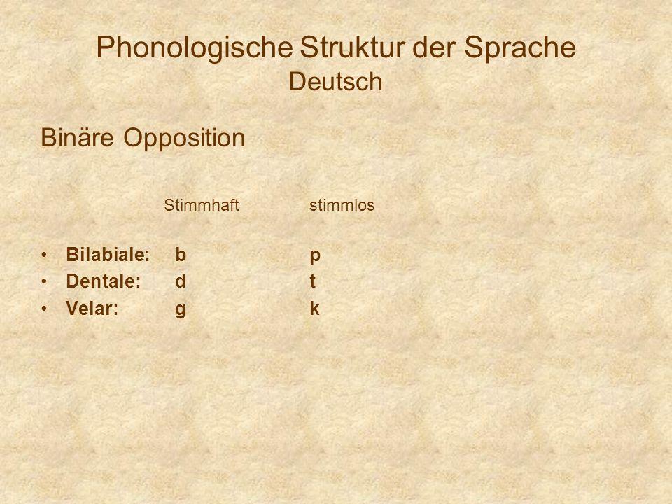 Phonologische Struktur der Sprache Deutsch Binäre Opposition Stimmhaft stimmlos Bilabiale: b p Dentale: d t Velar: g k