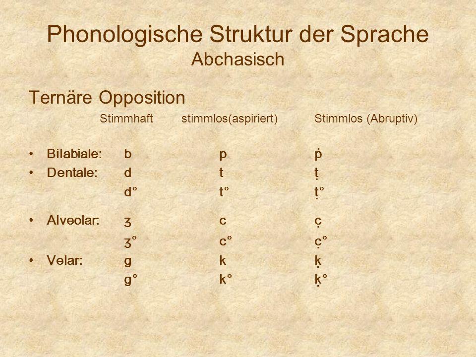 Phonologische Struktur der Sprache Abchasisch Ternäre Opposition Stimmhaft stimmlos(aspiriert)Stimmlos (Abruptiv) Bilabiale: b p Dentale: d t d°t°° Al